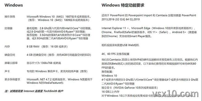 camtasia2020Windows系统要求