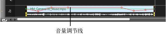 会声会影x2音量调节线